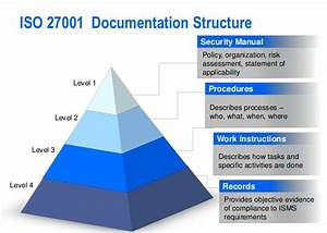 pa dss consulting pa dss compliance pa dss v3 pa dss audit With iso 27001 documentation