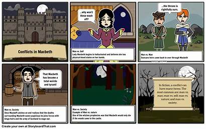 Shakespeare Macbeth Storyboard Conflicts Character Quotes Rebeccaray