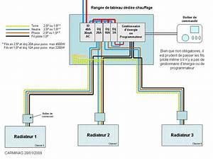 Branchement Electrique Volet Roulant Sur Prise De Courant : conseils branchement radiateur lectrique ~ Dailycaller-alerts.com Idées de Décoration