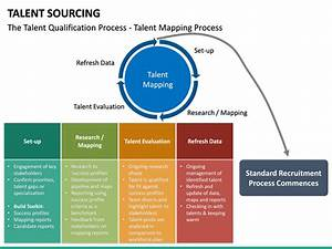 Talent Sourcing Powerpoint Template
