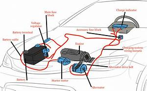 How To Test An Alternator  The Complete Guide