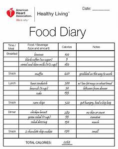 Food diary how to keep track of what you eat for Keeping a food diary template