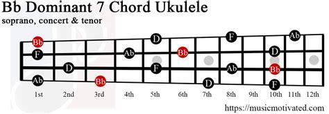 Bbdom7 Chord