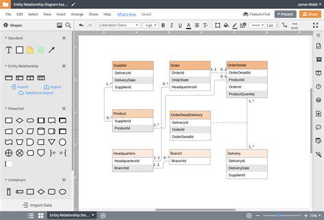 Er Diagram Maker Free by Er Diagram Erd Tool Lucidchart