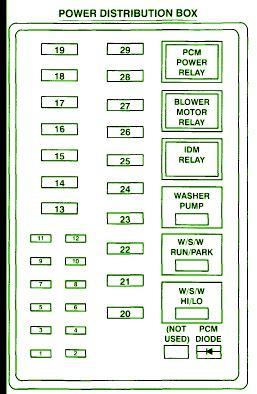 Ford Power Distribution Fuse Box Diagram