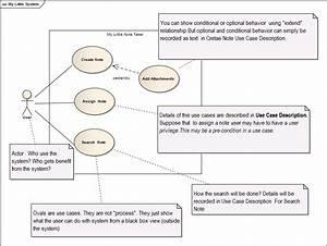 Help Deciding On Use Case Diagram Parts