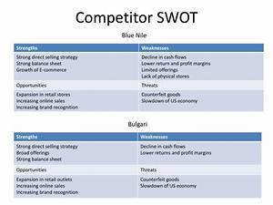 Competitive Analysis Swot | www.imgkid.com - The Image Kid ...