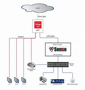26 Fios Tv Wiring Diagram