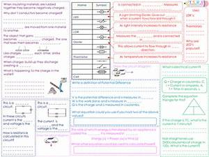 P2 Static  Current And Circuits Revision Mat By Thescienceresourcebank
