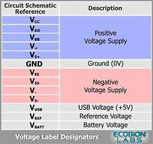 Voltage Label Designators