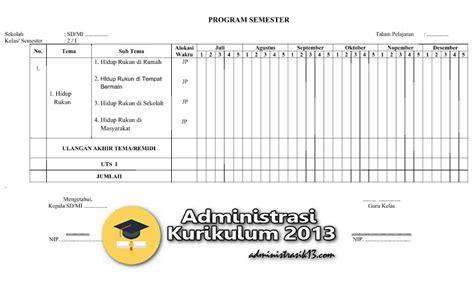 Perangkat pembelajaran kelas 7 smp/mts kurikulum 2013 revisi terbaru lihat disini. Administrasi Guru SD Kelas 2 Kurikulum 2013 Revisi 2017 ...