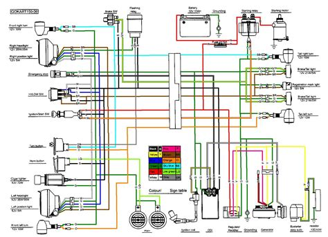 Sunl 50cc Wire Diagram by Wiring Diagram Gy6 Schematic Gy6 Ignition
