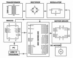 best 25 block diagram ideas on pinterest home theater With designing 8 camera cctv circuit diagram using zxfv302