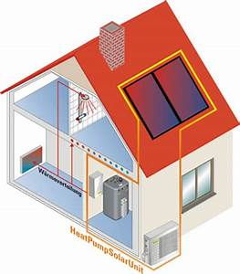 Luft Wärme Pumpe : luftw rmepumpe mit solarthermie ~ Buech-reservation.com Haus und Dekorationen