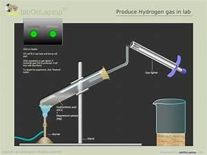Produce Hydrogen Gas In Laboratory