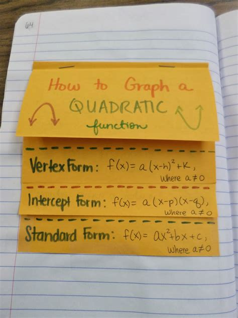 5 forms of love math love different forms of a quadratic function