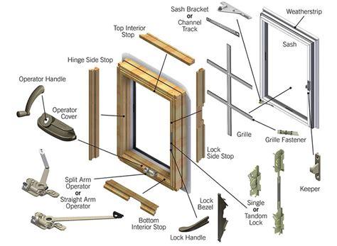 andersen window replacement parts evaluate hardware