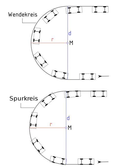 wendekreis fahrzeug wikipedia