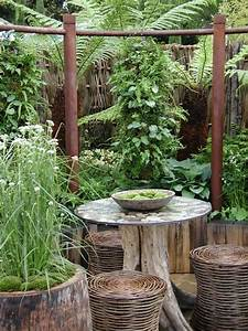 City Backyard Ideas Marceladick com