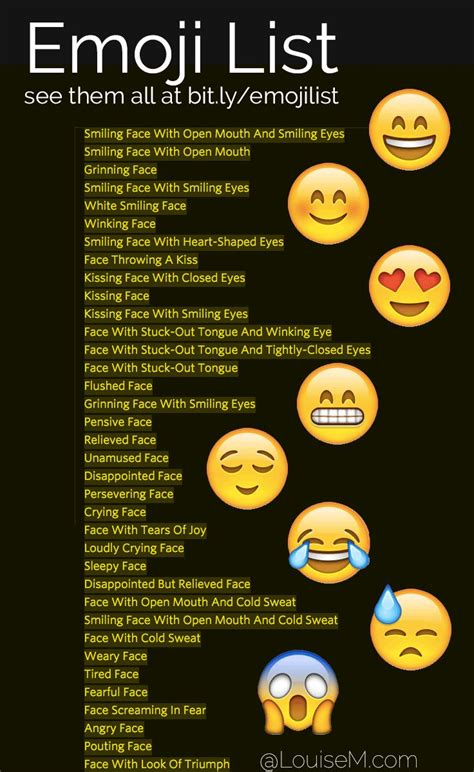 iphone emoji meaning emoji meanings chart