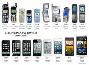 history of phones the evolution of cell phones a history of cellphones timeline