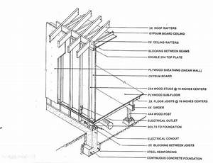Roof Structure Components  U0026 Roof Truss Terms And
