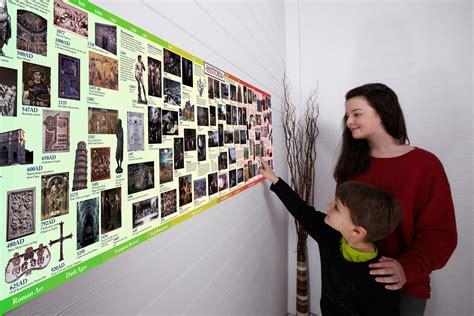 history  art  timeline historia timelines