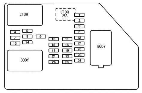 2003 Gmc Yukon Fuse Box Diagram by Gmc Yukon 2009 2014 Fuse Box Diagram Auto Genius