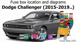 Fuse Box Location And Diagrams  Dodge Challenger  2015-2019