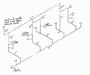 Please Critique Isometric Plumbing Plan