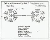Utility Trailer 7 Pin Wiring Diagram