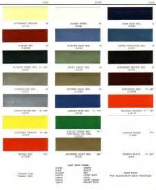 Vintage Kitchen Paint Colors