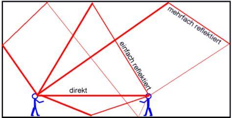 Raumakustische Planung by 1 Schall Und Raum Einf 252 Hrung In Die Raumakustik By D