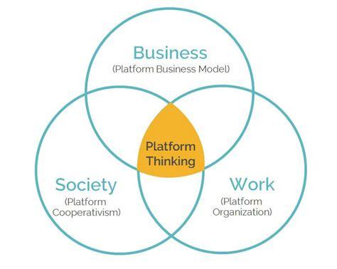 platform thinking transforms business society  work