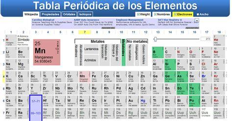 Tabla periodica virtual download for mac tabla periodica virtual download for mac tabla periodica virtual urtaz Gallery