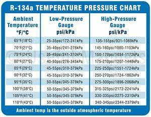R134a High Side Low Side Pressure Chart R 134a System Pressure Magnetic Chart Ac Pro For Ac