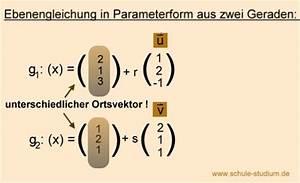 Schnittpunkt Zweier Geraden Berechnen Vektoren : analytische geometrie und lineare algebra ebenengleichung parameterform aus 2 geraden aufstellen ~ Themetempest.com Abrechnung