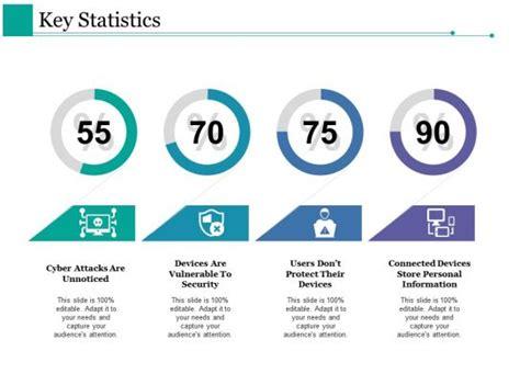 key statistics  styles layout  graphics