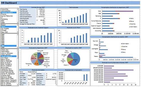 hr dashboard developed  excel spreadsheets pinterest