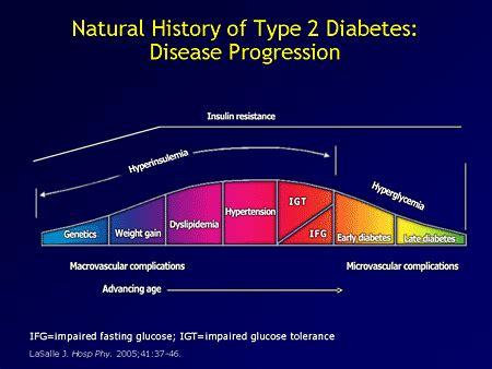 avenues  complicated patients  type  diabetes
