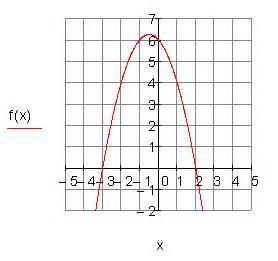 Berechnen Von Nullstellen : l sungen zu traingsaufgaben zu achsenschnittpunkte p q formel und linearfaktoren mathe brinkmann ~ Themetempest.com Abrechnung
