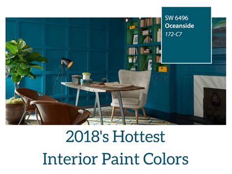 hottest interior paint colors