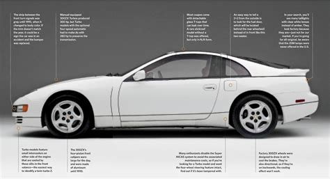 nissan zx reviews prices   zx models