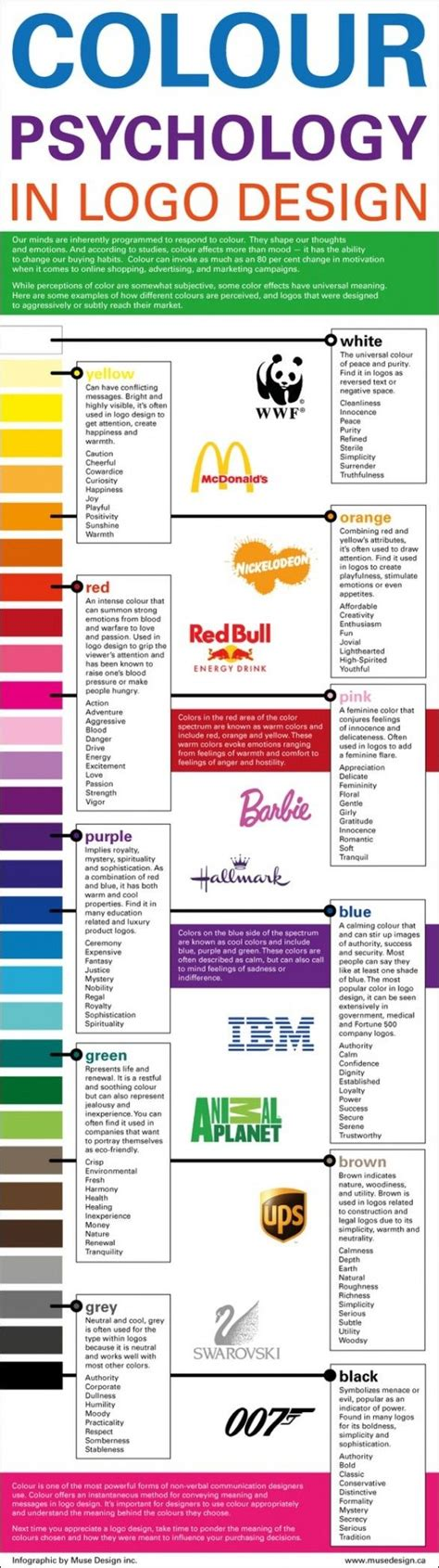 color emotion guide color emotion guide by www musedesign ca biz tips