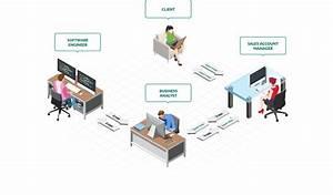 Jira Integration With Ganttpro Gantt Chart Software