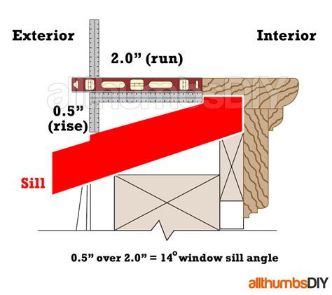 Window Sill Angle how to make your own window sill part 2
