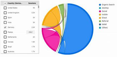 Studio Visualizations Partner Google