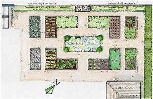 The Vegetable Garden An Englishman39s Garden Adventures