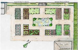 Simple And Easy Small Vegetable Garden Layout Plans 4x8 ...