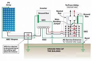 Pv System  Pv System Grounding Diagram